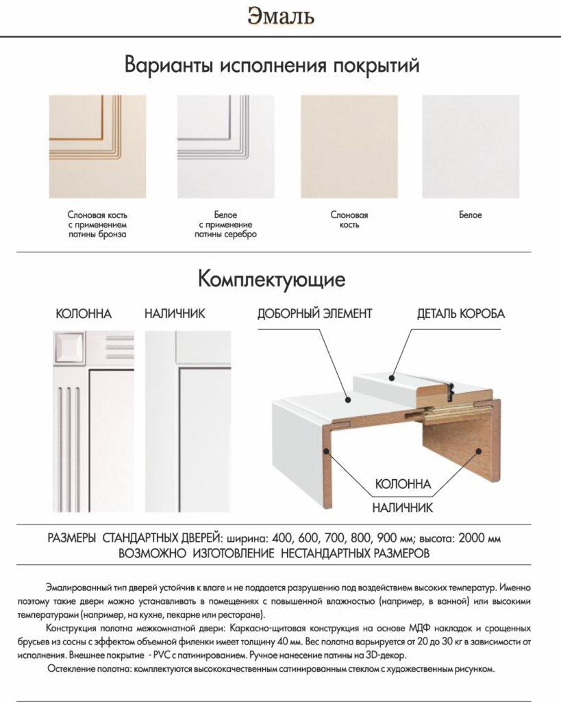 Варианты исполнения покрытия межкомнатных дверей