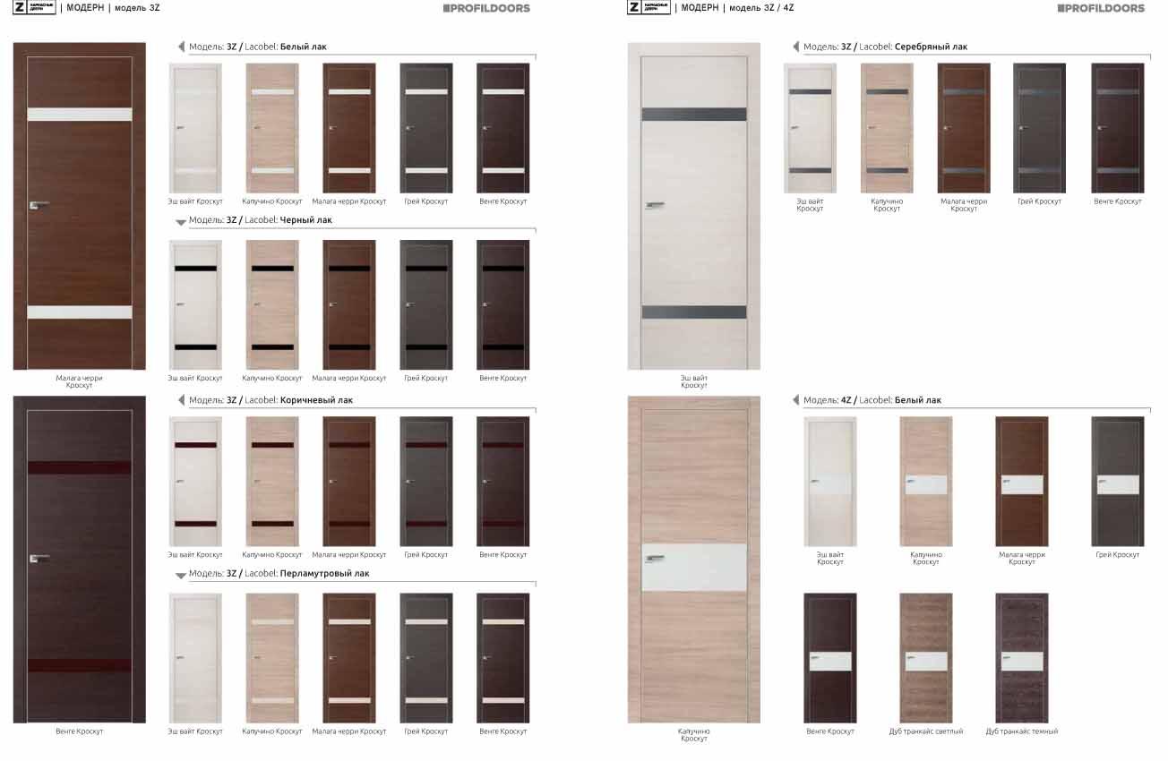 """межкомнатные Двери Profil Doors серия """"Z"""" с алюминиевой кромкой в орле"""