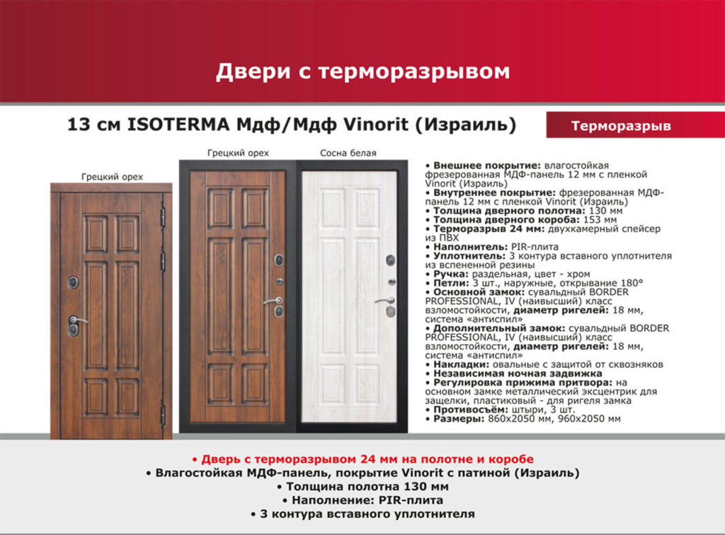 Входная дверь с терморазрывом