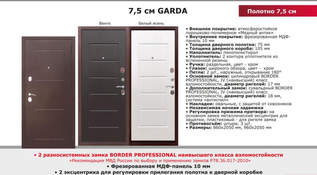 Дверь входная GARDA 7,5 см