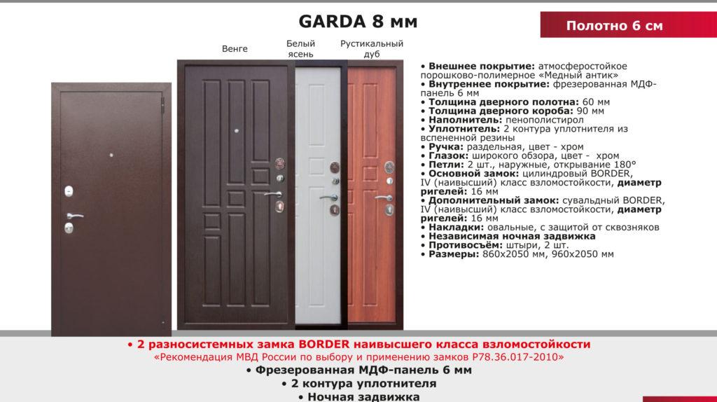 Дверь входная GARDA 8 мм