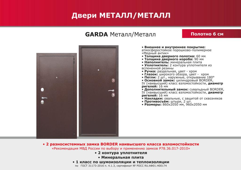 Дверь входная GARDA метал/метал